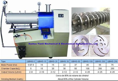 bead mill horizontal bead mill for coating painting ink