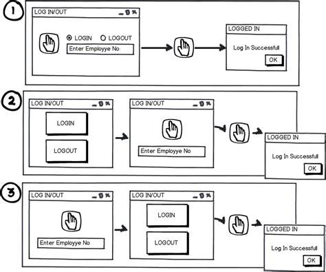 interface design mockup login biometrics activated ui user experience stack