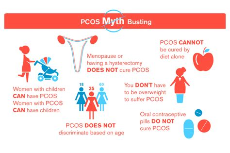 pcos mood swings the curse of polycystic ovary syndrome pcos national