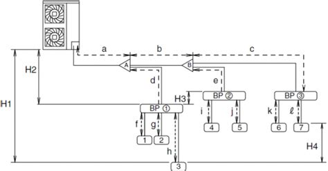 multi split ac wiring diagram wiring diagram with