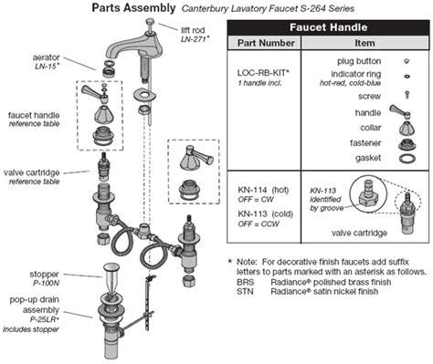 Kitchen Sink Faucet Parts Diagram plumbingwarehouse com symmons bathroom faucet parts for