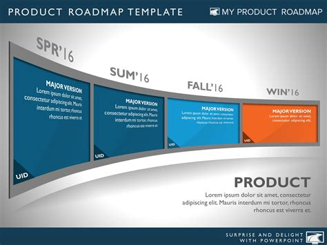 technology roadmap template ppt four phase development planning timeline roadmap