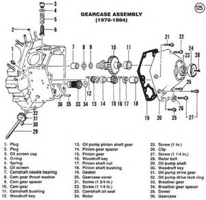 shovelhead diagram car interior design