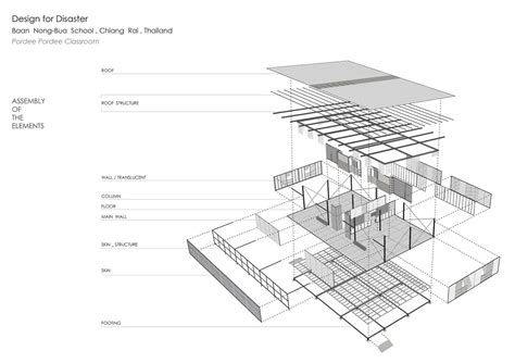 structure drawing gallery of baan nong bua school junsekino architect and