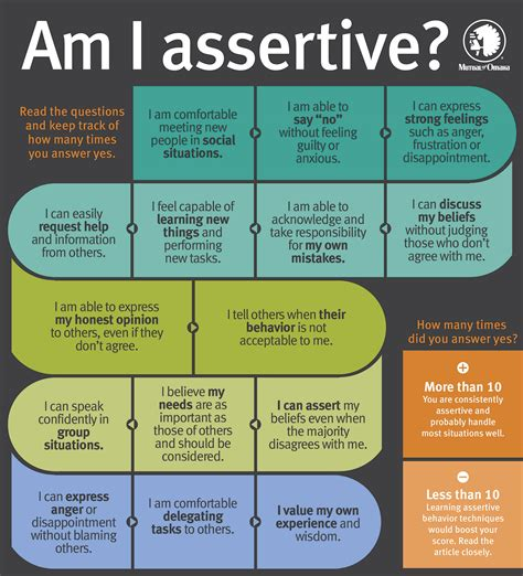 Assertive Communication Worksheet by 1000 Images About Social Skills On
