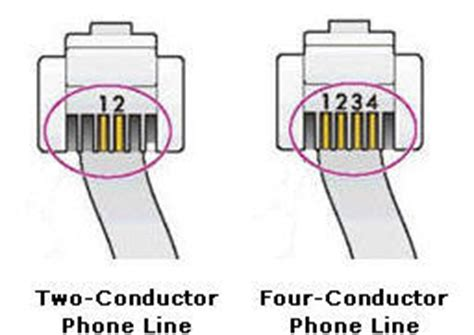 wiring diagram for two line phone telephone wiring