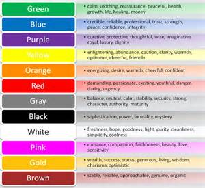 mood ring colors mood ring color meanings chart with details