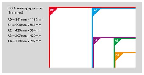 How To Make A3 Paper With A4 - what are the width and height of a4 paper