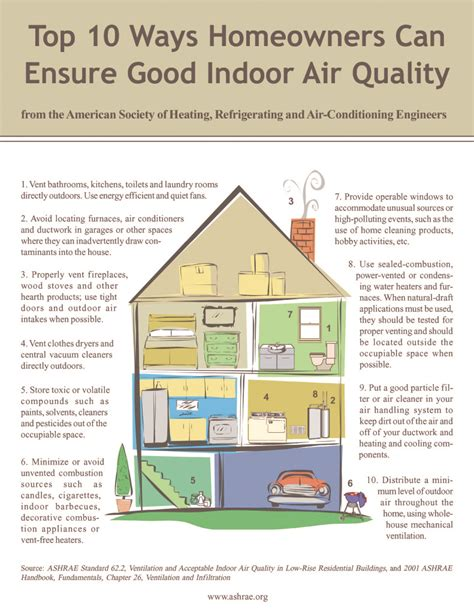 mr comfort heating and cooling 10 ways to improve your maryland home s indoor air quality