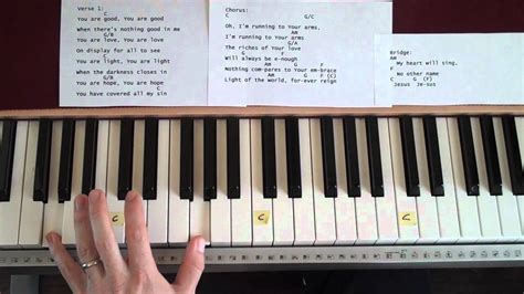 How To Play Sinking On Piano by Easy To Play Piano Forever By Hillsong Matt Mccoy