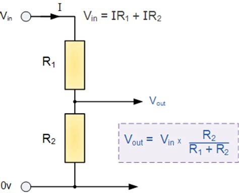 capacitor divider network capacitive divider network 28 images capacitive reactance the reactance of capacitors all
