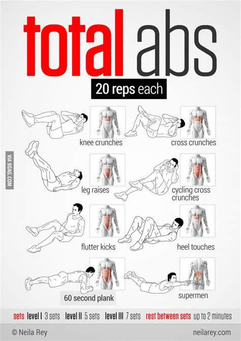 total abs workout 9gag