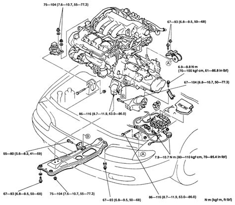 Engine Mounting 626 Diskon 1 engine mounts