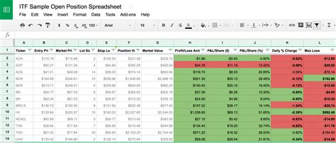 How To Learn Spreadsheets For Free by Learn How To Track Your Stock Trades With This Free
