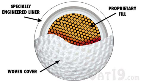 Light Blues The Design Of The Floppy Indoor Golf Ball Makes It So That