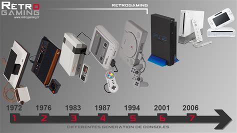 console generation dossier les consoles de jeux de salon tour d horizon