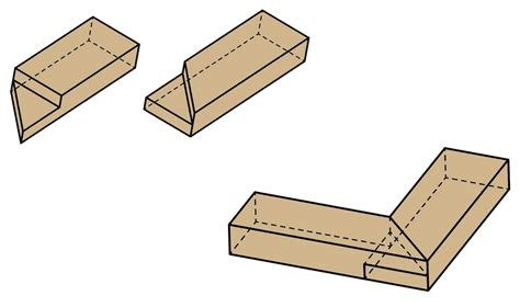Dowel Jointing At 45 Degrees Router Forums