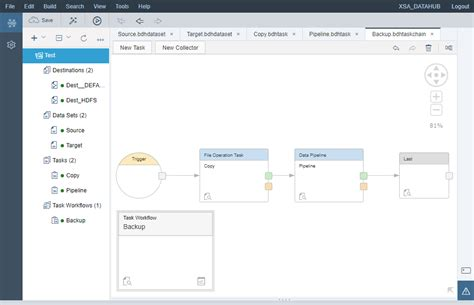 sap workflow task schedule complex data pipelines with the sap data hub