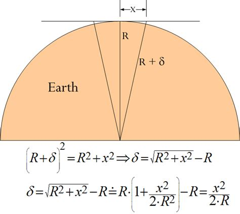 curvature of the earth calculator curvature of earth distance