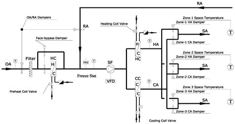 hvac unit wiring diagram hvac diagrams wiring diagram