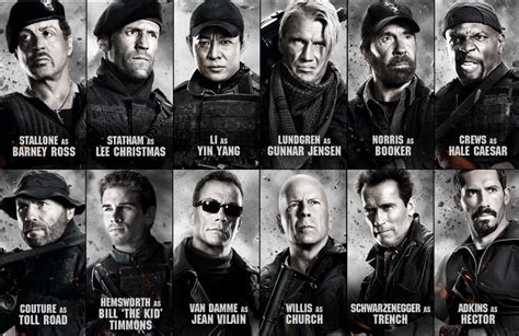 Richard Norris by The Expendables 2 171 Richard Crouse