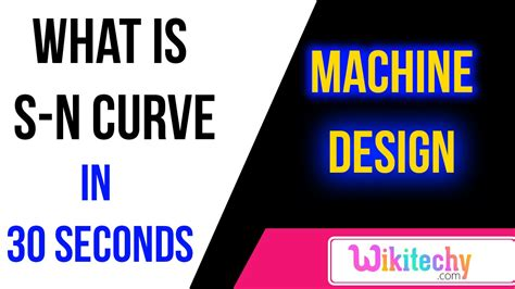 design for manufacturing questions what is s n curve machine design interview questions