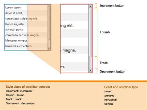 layout x css javafx 使用css来美化你的javafx滚动条 爱程序网