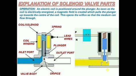 asco solenoid wiring diagram wiring diagram 2018