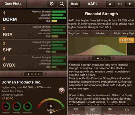 best app market best stock market apps for iphone tool for