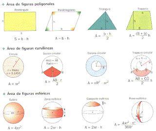 figuras geometricas rectangulares castiedu 193 reas de figuras geom 201 tricas