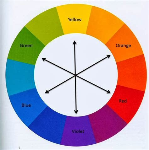 complementary colors definition 28 complementary colours u2013 term sportprojections