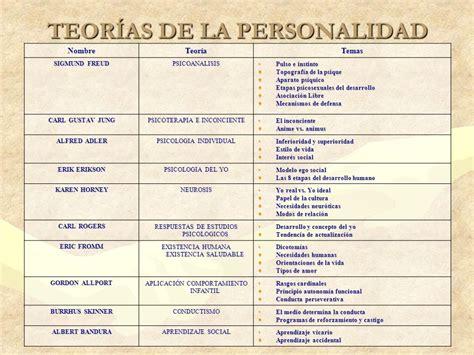 tema 4 desarrollo de la personalidad de los 6 a os hasta
