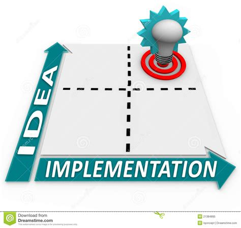 idea plans idea implementation matrix business plan success royalty