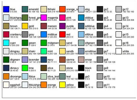 color graph stata color palette make graphs pretty city