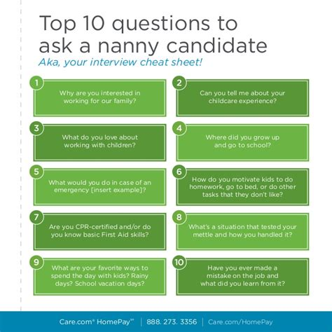 Nanny Questions by What To Expect When You Re Expecting A Nanny Via Care