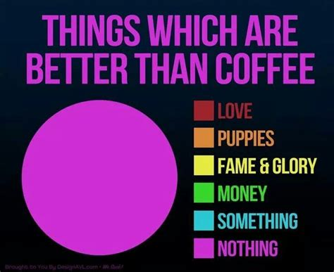 8 Things Do Better Than by Things Better Than Coffee Coffee