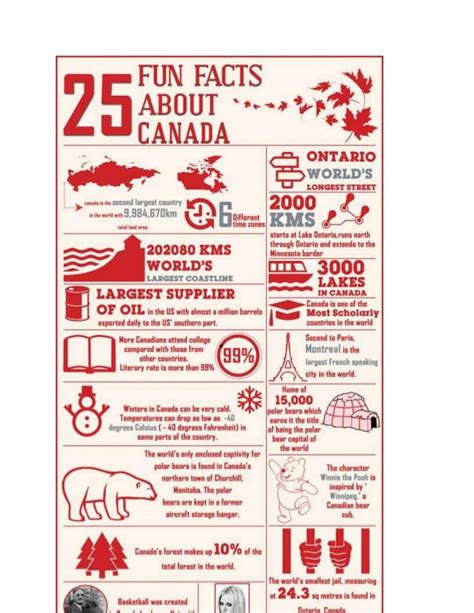 25 Best Ideas About Canadian On Canada - 25 facts about canada