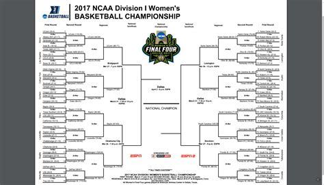 2017 ncaa basketball tournament 2017 women s ncaa basketball tournament updated bracket