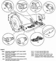 1994 chevy silverado 1500 automatic trans and 350 v8