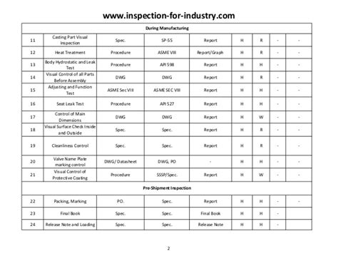 inspection test plan template inspection plan exle pictures to pin on