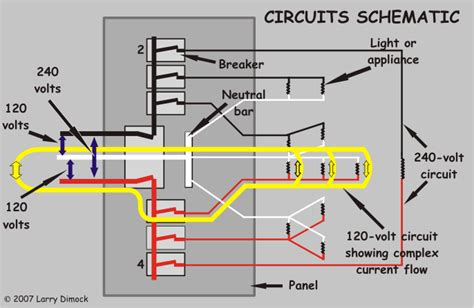 gfci circuit breaker wiring diagram tub thermostat