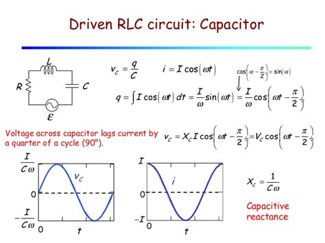 voltage across resistor rlc circuit voltage across capacitor rlc circuit 28 images rlc circuit resistor power loss some modelica