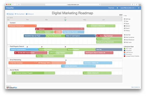 Digital Marketing Roadmap Template Content Roadmap Template