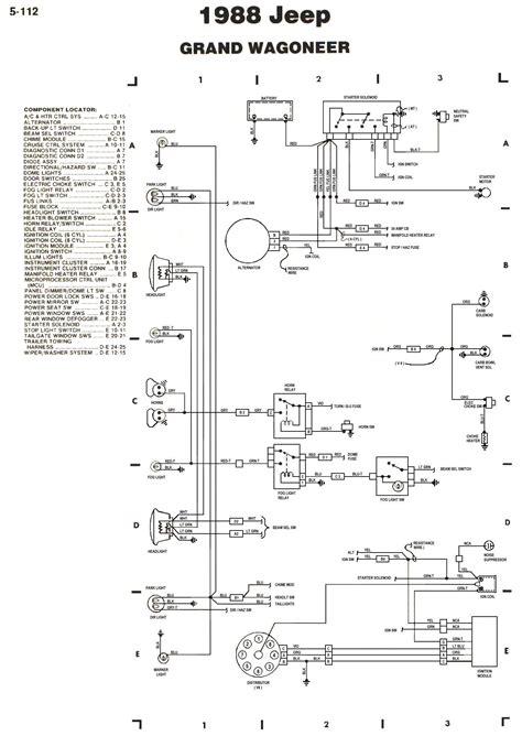 My 1988 Grand Wagoneer Build Thread Ls Swap Began 3 13 14