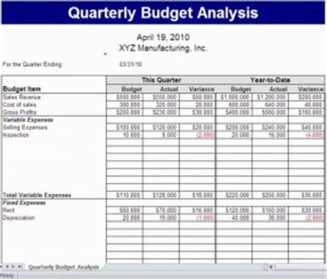 salary budget template salary expense quotes quotesgram