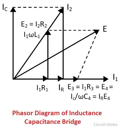 inductance measurement bridge what is maxwell s bridge maxwell s inductance maxwell s inductance capacitance bridge