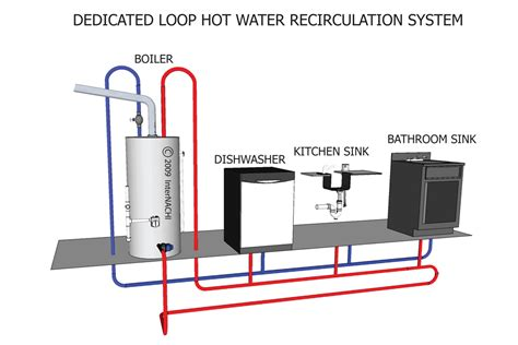 what is a recirculation how does it work ace