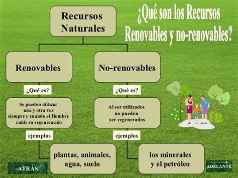 imagenes recursos naturales no renovables renovables renovables images