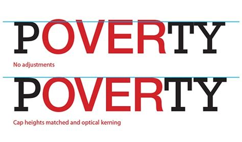 font design glossary font vs typeface and other design terms that we often mix