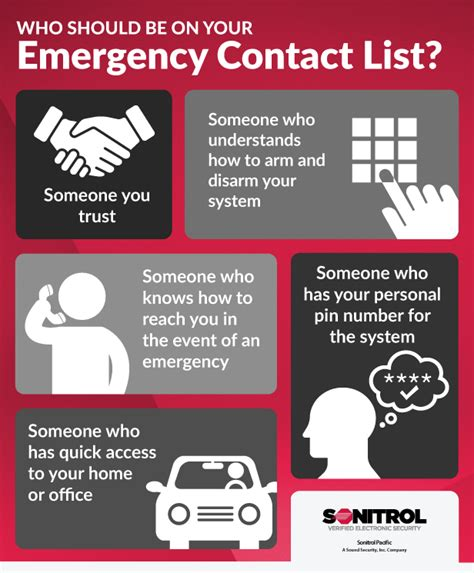 List Of Emergency Information You Should About Aging Parents by The Importance Of Updating Your Emergency Contact List